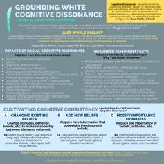 Grounding White Dissonance.png
