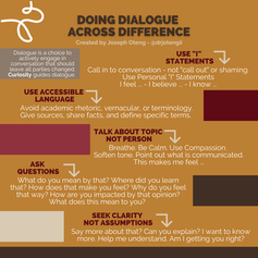 (5) Doing Dialogue Across Difference.png