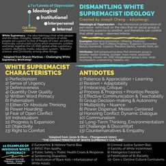 Dismantling White Supremacist Ideology.p