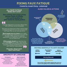 Fixing Faux Fatigue.png