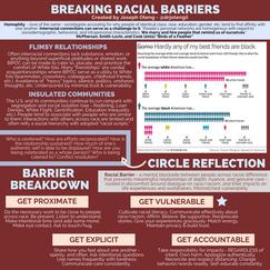 Breaking Racial Barriers.png