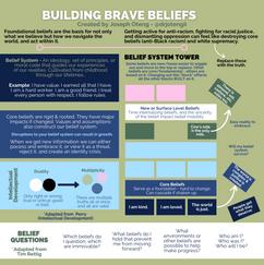 Building Brave Beliefs.png