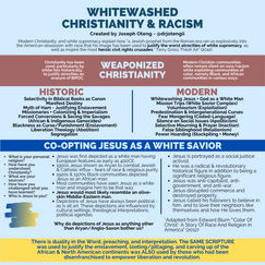 Whitewashed Christianity.png