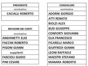 Elenco degli eletti del nuovo Consiglio Direttivo Sezionale