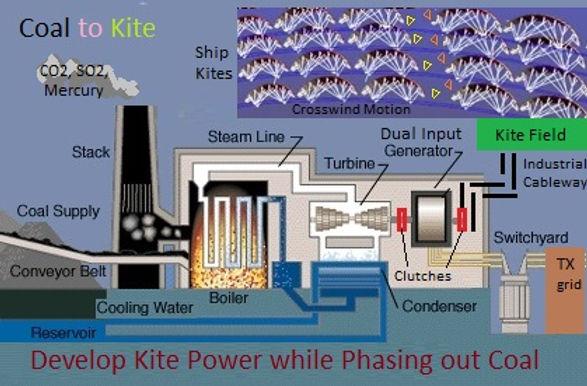 coal-kite-hybrid-schematic.jpg