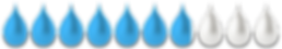 waterstats.png