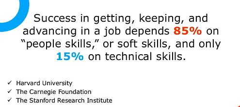 Soft Skills infographic.png