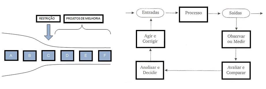 Figura_1_2___–_Ciclo_de_controle.png