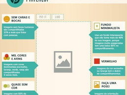 Como criar posts perfeitos nas redes sociais