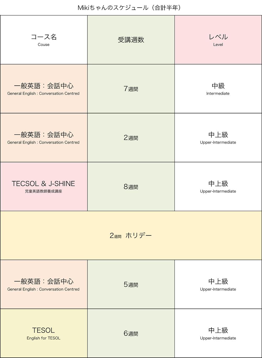 mikiちゃんのスケジュール