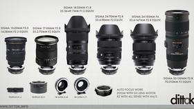 旧Sigma Zoom Lense with BMD PCC4K 検証報告
