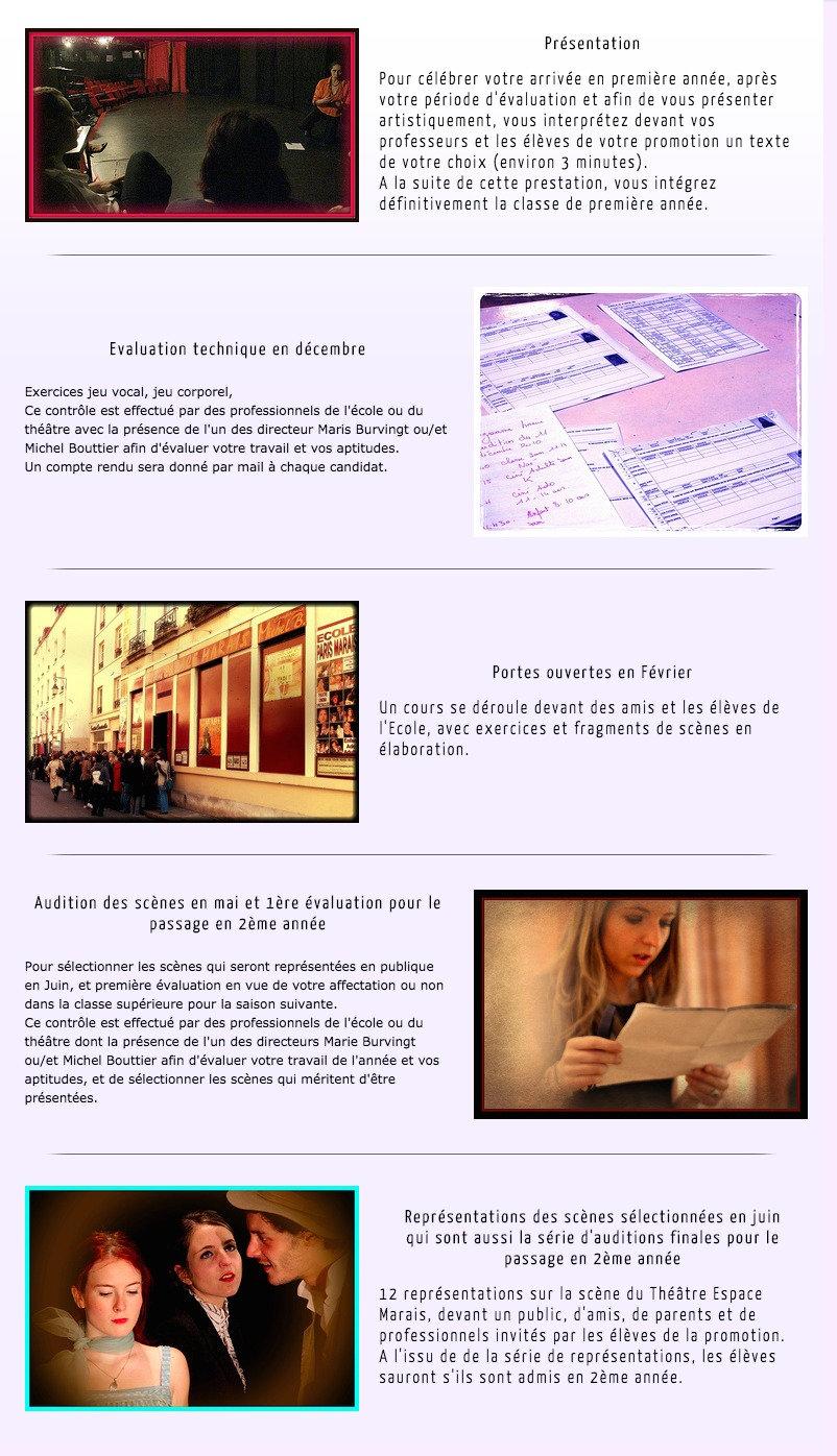 Formation professionelle d'acteur de l'Ecole Paris Marais