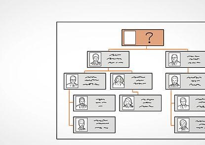 Erklärvideo - wer ist SOPAC? was macht SOPAC? Personal, VR-Suche, Executive Search, Employer Branding, Konzept Ü50, Nachfolge