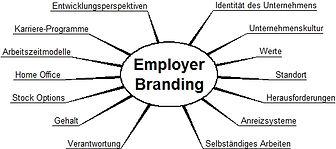 Employer-Branding1.jpg