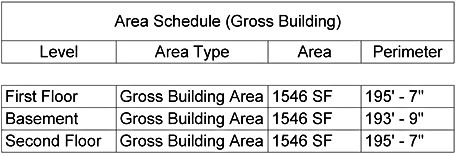 Gross Building Area.jpg