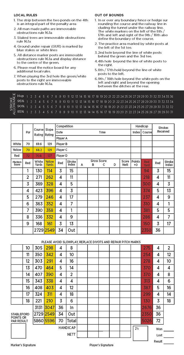 Mytton Golf ScoreCard Summer21 v2_Page_2