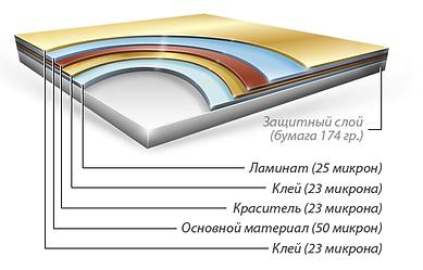 строение витражной пленки