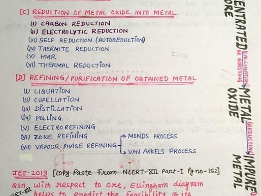 Neet Chemistry English Sample