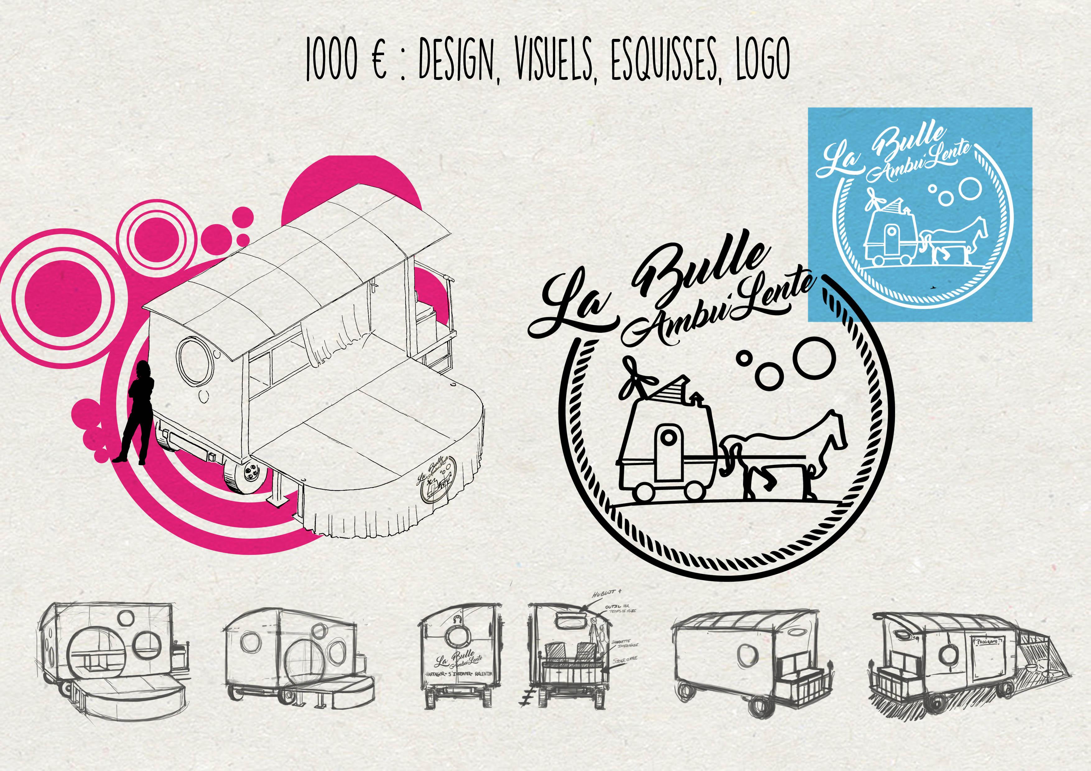 Design roulotte