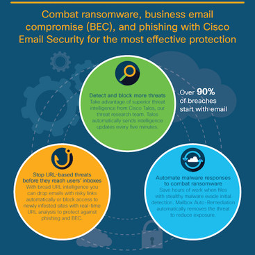 Email-Security-Infographic.jpg