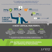 Juniper Fortify Defenses Infographic