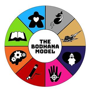 The Bodhana Model Wheel.png