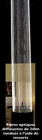 Décoration vitrine lumineuse