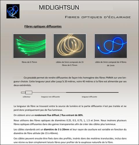 fiber optic lighting