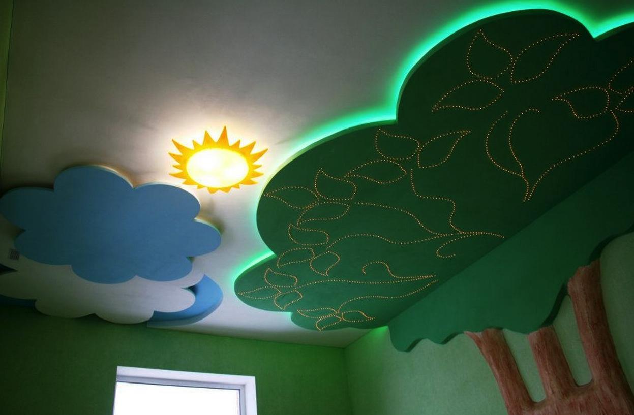 plafond led rétroéclairé par led