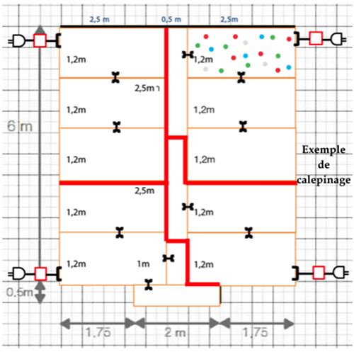 ex. calepinage-ciel étoilé LEDs