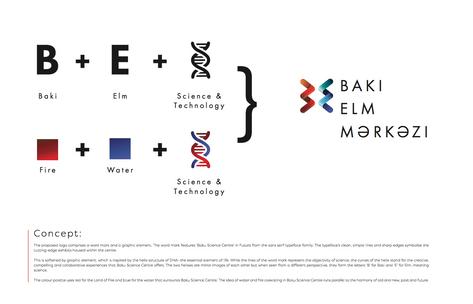 Baku Science Centre branding