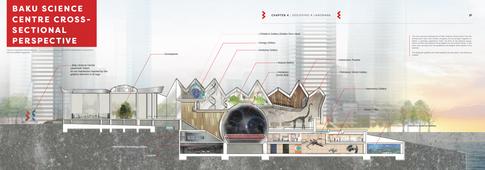 Baku Science Centre Presentation Kit