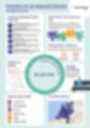 Infographic Slaapoefentherapie.jpg