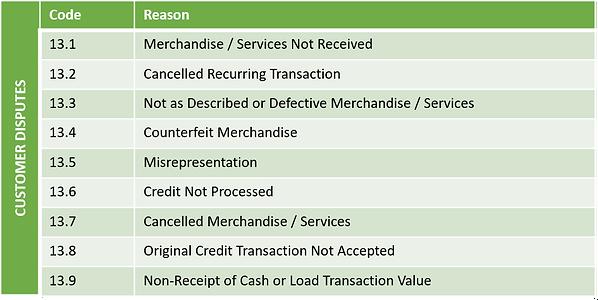 Reason_Codes_Table_4.png