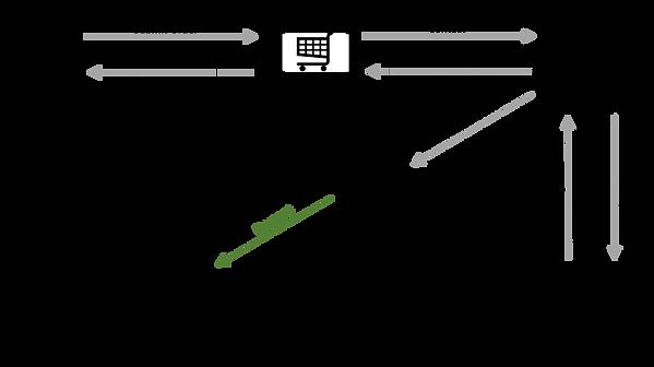 Payment Gateway Flow.png