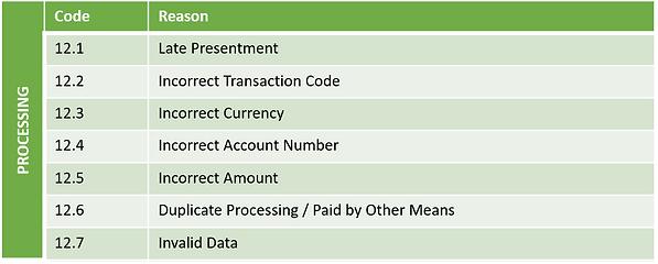 Reason_Codes_Table_3.png