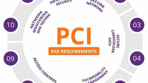 The PERFECT time for PCI?