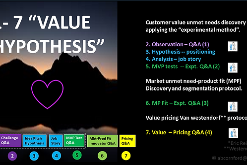 "Innovation Value Curriculum -- ""Value Hypothesis"""