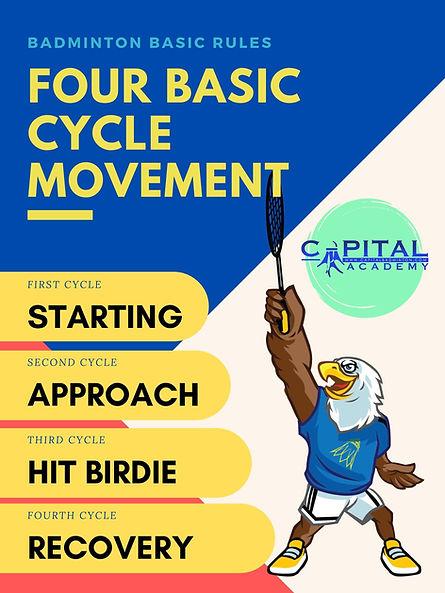 Basic Movement.jpg