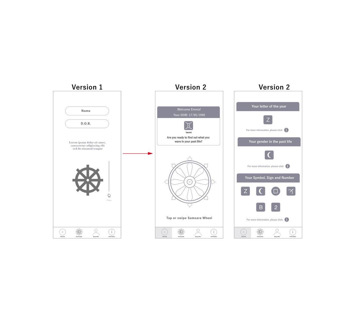 Wireframe Iteration