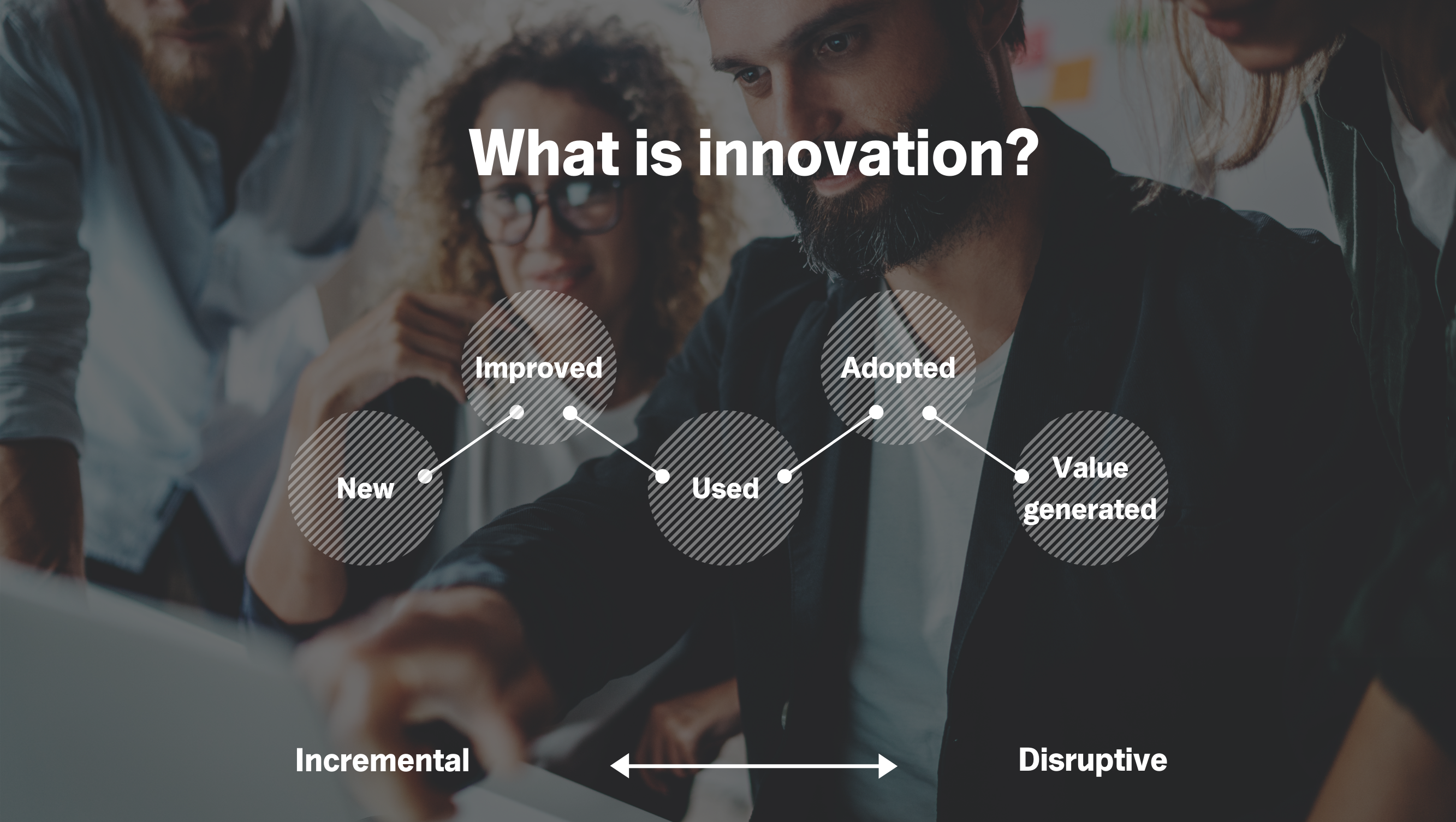 Kopi av What is innovation_