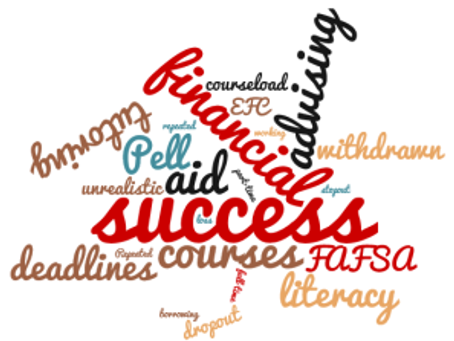 No Small Change: How Financial Indicators Impact Student Success