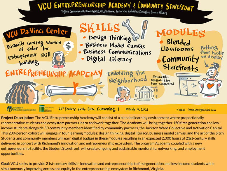 VCU Entrepreneurship Academy & Community Store-Front