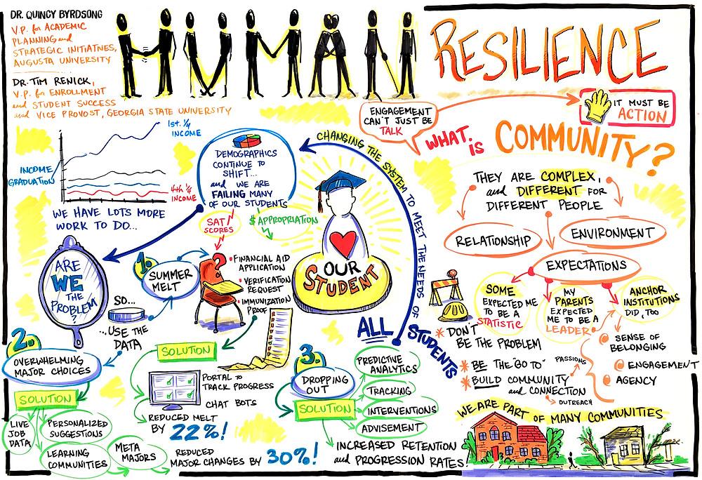 05_Human Resilience_high rez