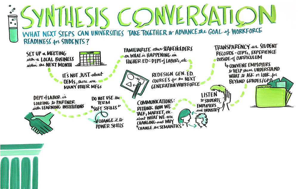 synthesis_conversation