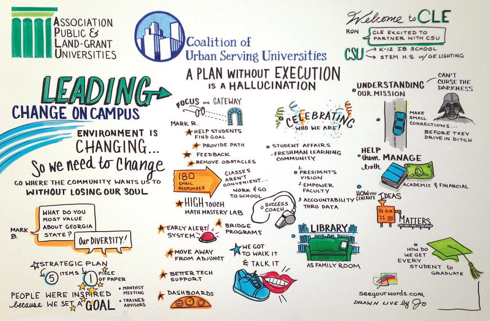 GR_Leading change_Day 1