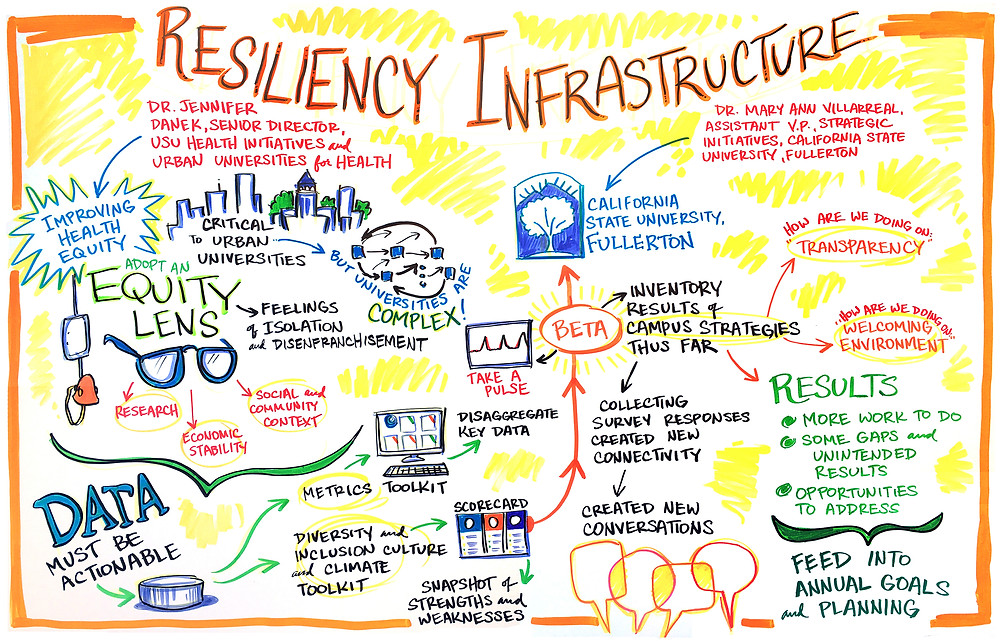 04_Resiliency Infrastructure_high rez