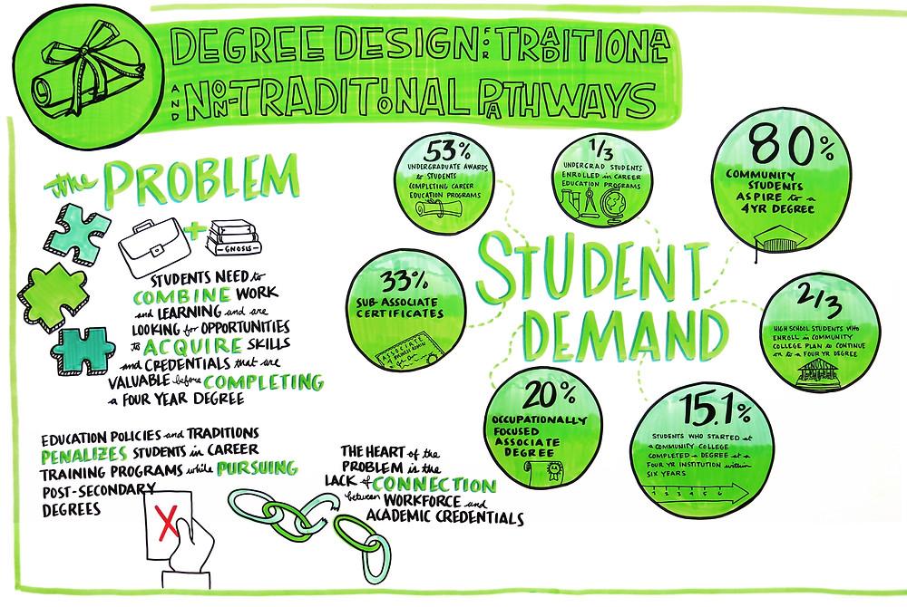 degreedesign_1o2