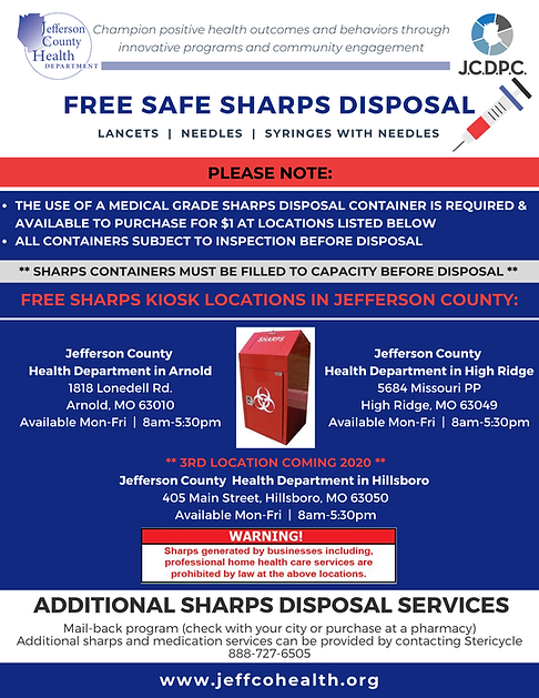 Sharps Disposal_3 Locations.png