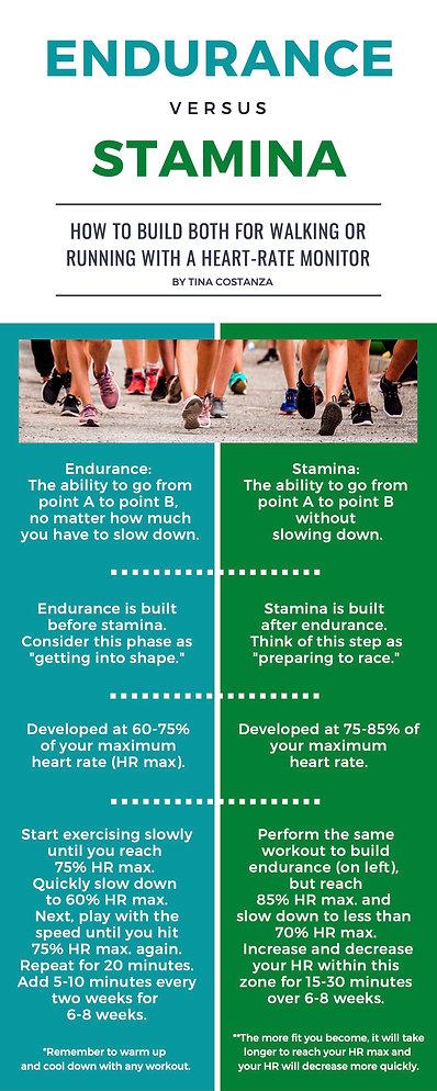 Endurance vs stamina.jpg